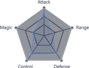 [Resim: Stat-graphic-Assassin.png]
