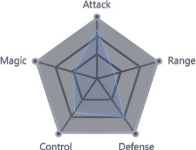 [Resim: Stat-graphic-Attacker-warrior.png]